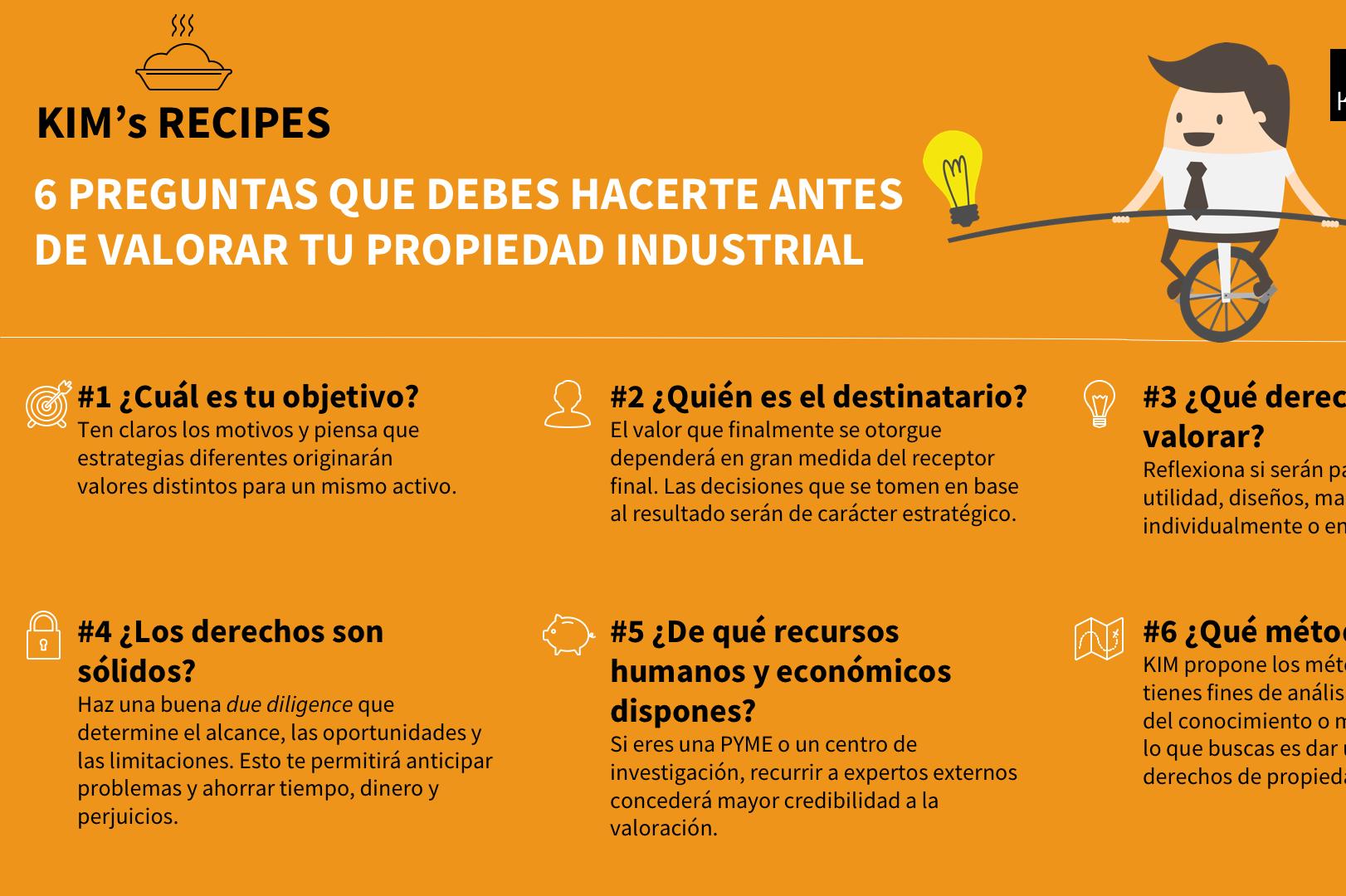 RECIPE · 6 preguntas que debes hacerte antes de valorar tu Propiedad Industrial