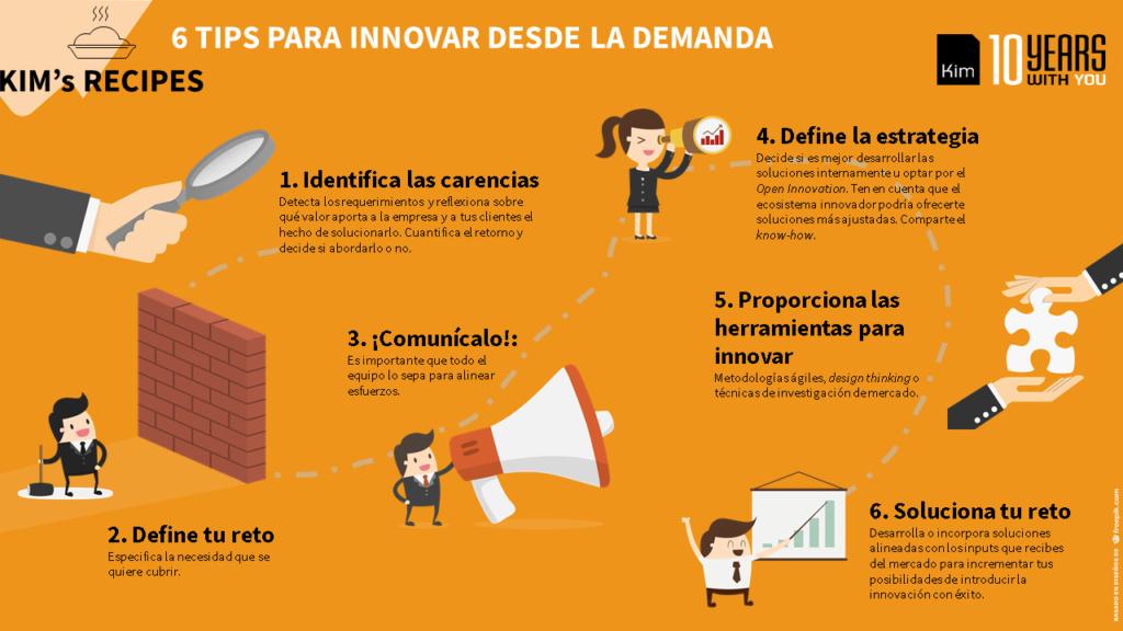 6 tips para innovar desde la demanda