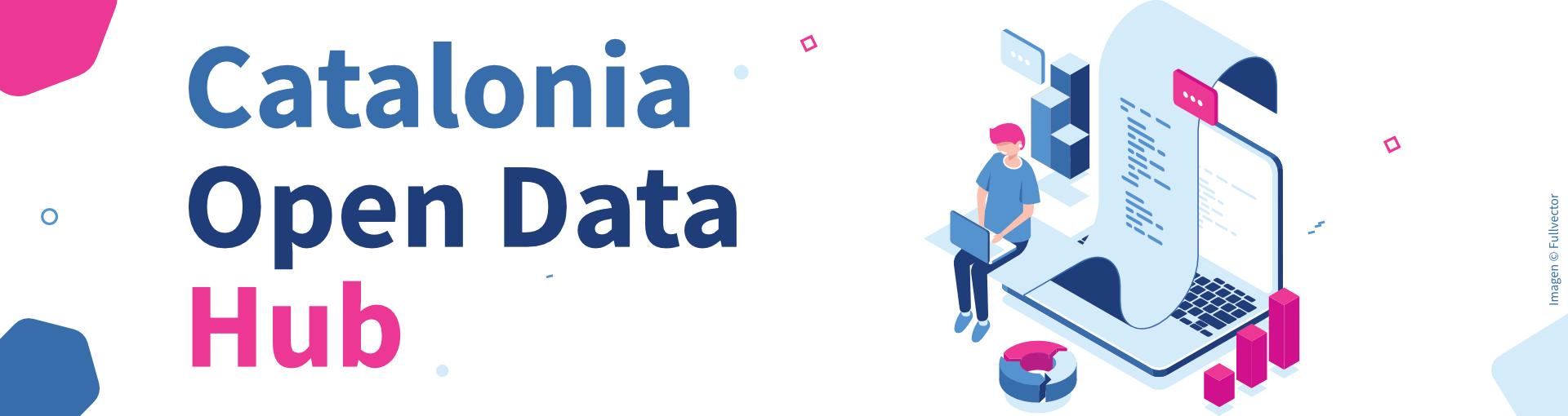 Catalunya Open Data Hub